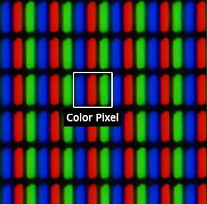 panel LCD w powiększeniu